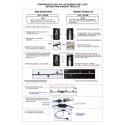 WingLinks String Lyskæde 100 LED i Varm hvid 2700K